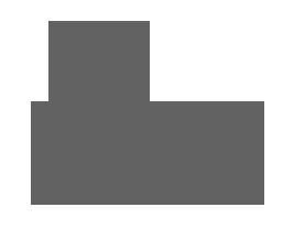 Vegan4Dogs
